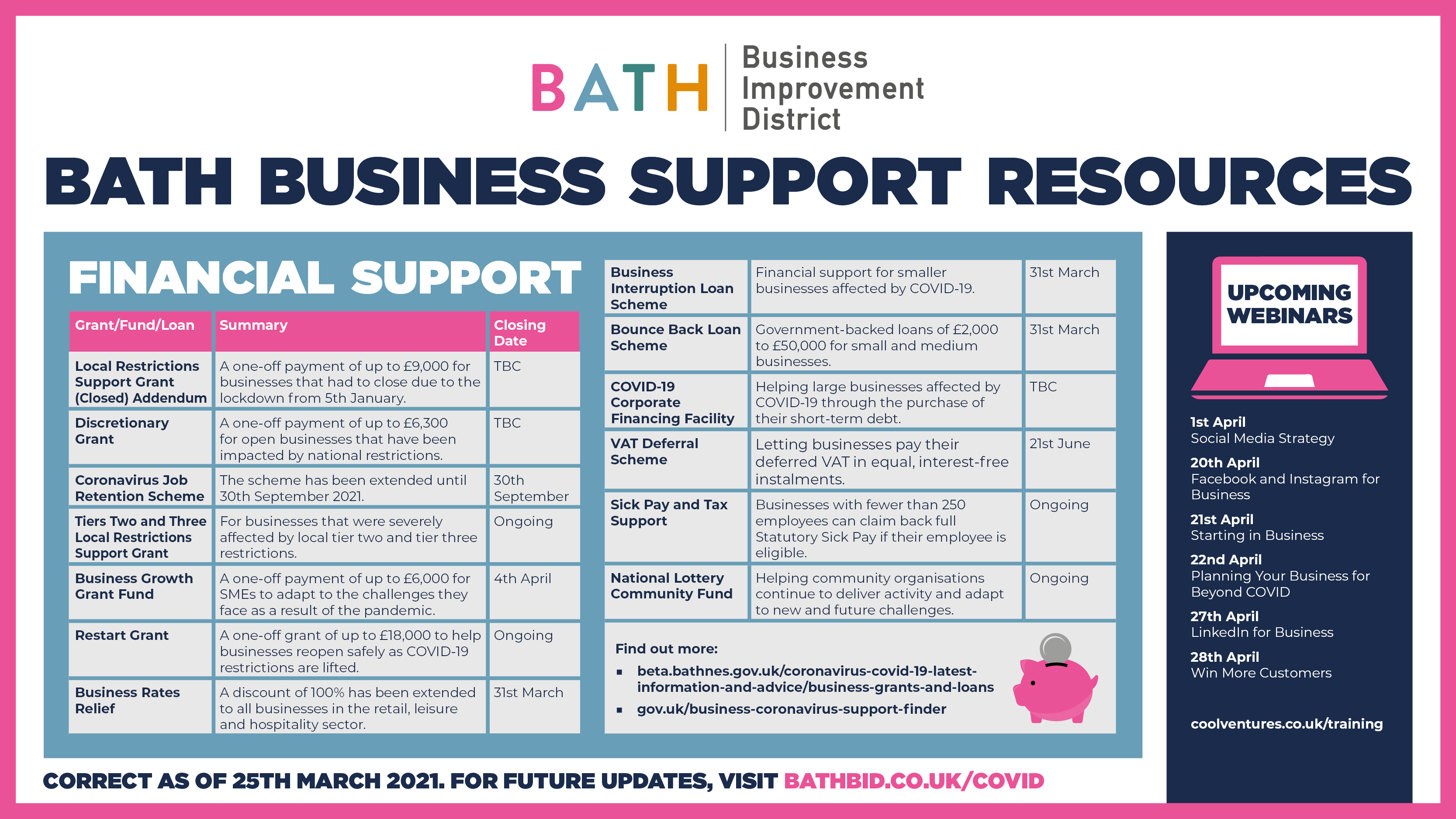 Bath Business Support Resources